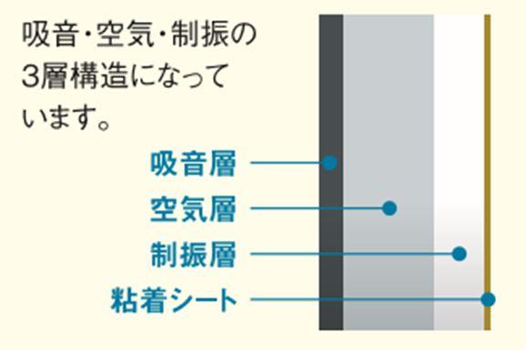 オトクイ5の構造