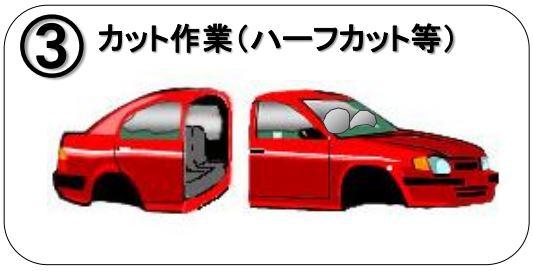 車ハーフカット
