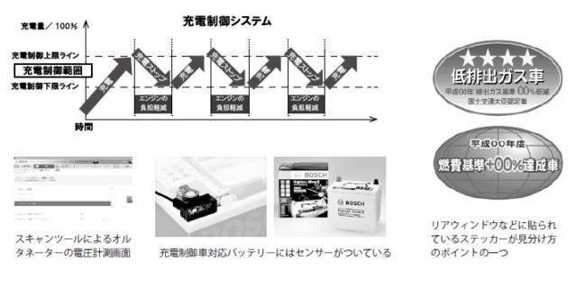 充電制御システム