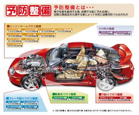 シリーズ車検を考える⑦車検のコバックの過去・現在・未来