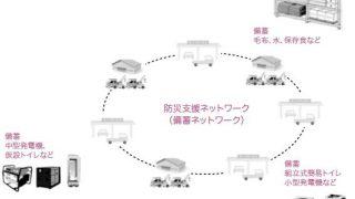 防災ネットワーク事業