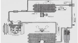 自動車エアコンの構造